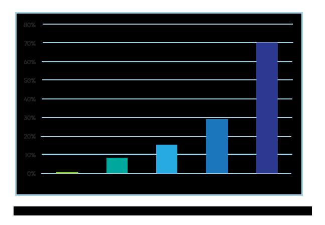 Impact_Fund_Chart_NEW